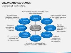 Organizational Change PowerPoint Template