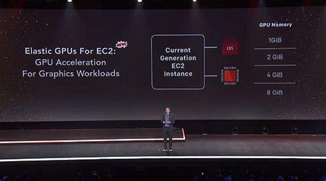 ec2 gpu 速報 awsが elastic gpus for ec2 発表 既存のインスタンスにgpu機能の追加を実現 aws