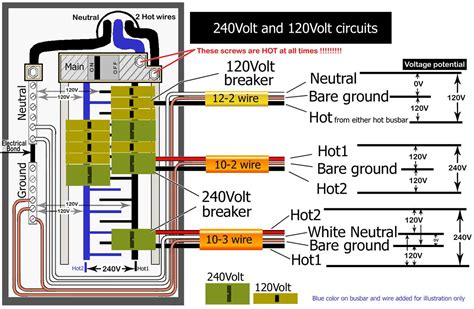 how many watts does a box fan use voltage taking two 120 volt outlets and combining into
