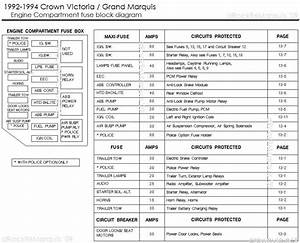 1989 Ford Ltd Crown Victoria Fuse Box Diagram