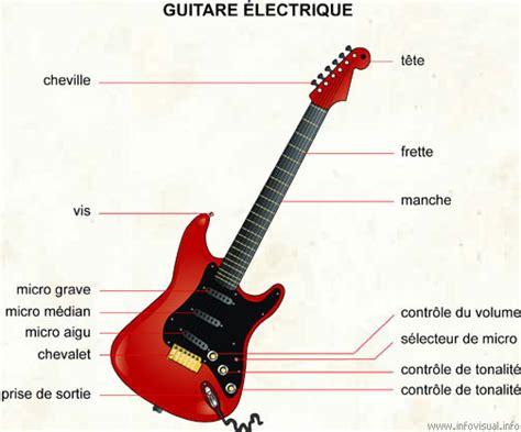 guitare 201 lectrique instrument musique