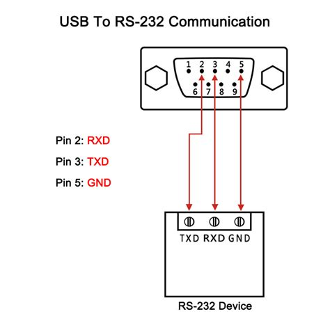 usb to rs232 converter cable wiring diagram usb to serial rs232 db9 cable adapter converter ftdi chip windows 10 7 ebay