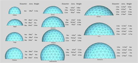 custom house plans biodomes top 10 facts about domes