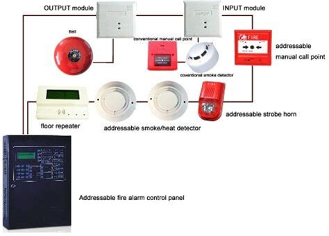 fire alarm system ideas  pinterest firehouse