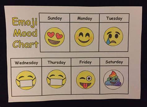 emoji mood chart