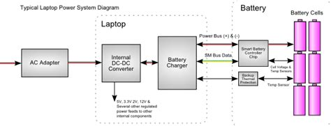 Cer Converter Wiring Diagram by Typical Laptop Power Battery System Diagram 4infor