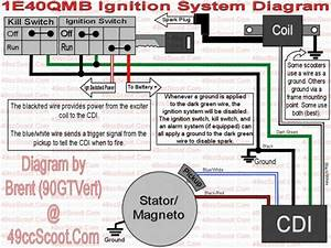 Scooter Ignition Wiring Diagram