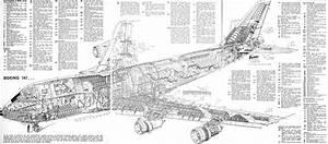 Boeing 747 Cutaway  Courtesy R  Thingscutinhalfporn    Aviation