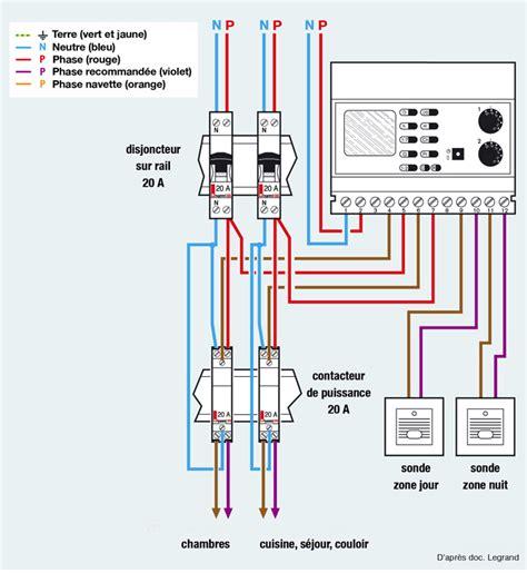 branchement electrique cuisine schema electrique cuisine installer telerupteur with