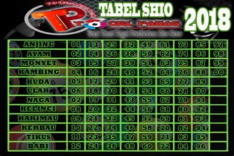 tabel angka shio  togel panas togelpanas