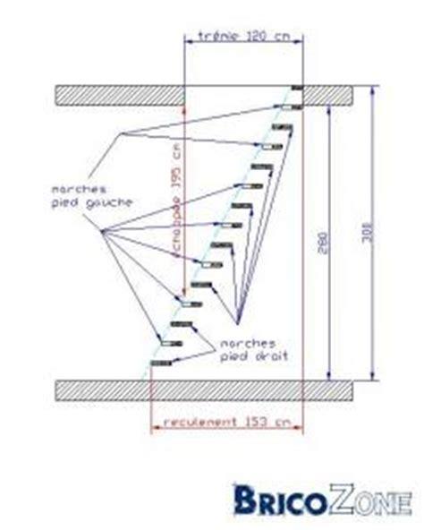escalier h 233 lico 239 dal prix possibilit 233