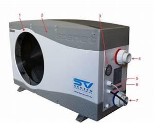 Sv Series Heat Pumps Installation  U0026 Instruction Manual
