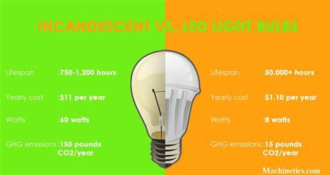 led lights vs regular bulbs decoratingspecial com