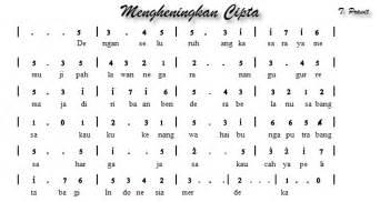 lirik lagu ibu kita kartini pianika 36 not angka lagu wajib nasional filenya