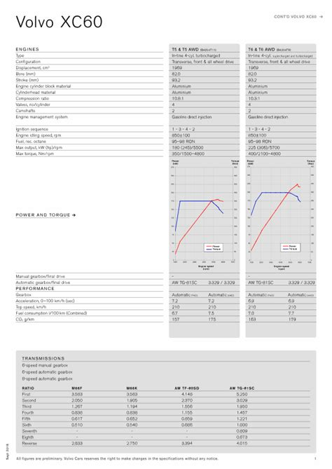 volvo xc technical specifications