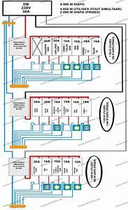 Schema Cablage Tableau Electrique Maison : installation climatisation gainable branchement tableau ~ Dailycaller-alerts.com Idées de Décoration