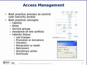 itil cmmi for services With itil access management process document