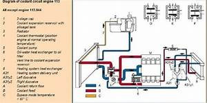 Diagram Of Cooling System For Engine