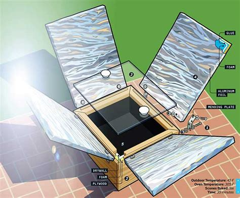 solar oven designs build your own solar oven