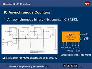 Ee2 Chapter14 Ic Counters