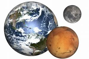 """Why We Can't """"Backup Earth"""" On Mars, The Moon, Or Anywhere ..."""