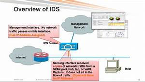 Ccde - Firewall And Ips Design Considerations