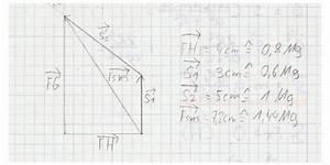 Betrag Vektor Berechnen : statik winkel berechnen ~ Themetempest.com Abrechnung