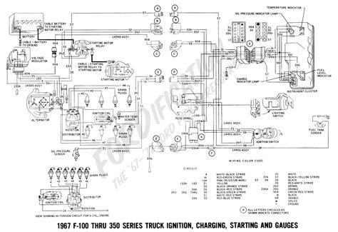 similiar ford f wiring diagram keywords 1969 ford f 250 wiring diagram furthermore 1969 camaro ignition wiring