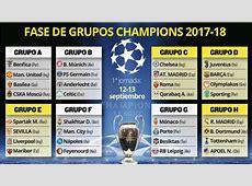 Resultado del Sorteo de Champions League