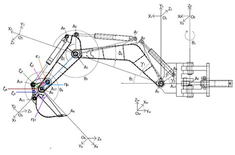 backhoe geometrical parameters assignment fixed   geometry  scientific