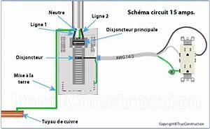le circuit electricite d39une maison With circuit electrique d une maison
