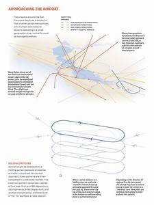 A Simple Visual Guide To How Planes Take Off  Navigate