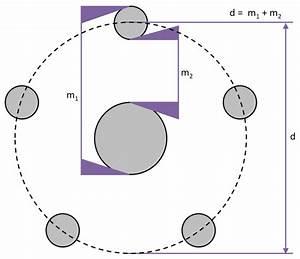 Mischungsverhältnis 1 Zu 5 Berechnen : lochkreis lochkreis berechnen f r m dchen reifen felgen 208174456 ~ Themetempest.com Abrechnung