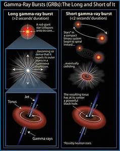 Creation of Black Holes - Black Holes and Wormholes - The ...