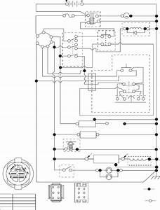 Page 27 Of Husqvarna Lawn Mower Yth20k46 User Guide