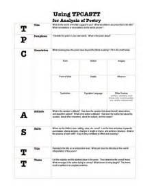 Positive And Negative Numbers Worksheet Pictures Tpcastt Worksheet Dropwin