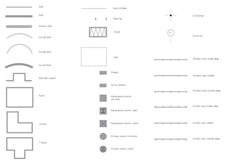 design   glass wall floor plan symbol indiatallestliving