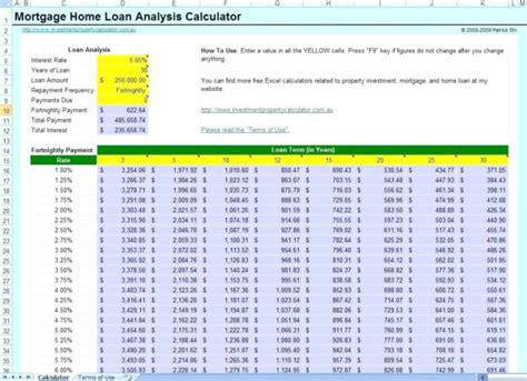 reverse mortgage spreadsheet google spreadshee reverse