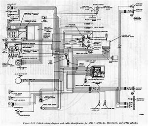Ford F 150 Electrical Diagram