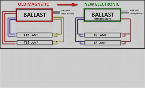 collection of 2 l t8 ballast wiring diagram wiring