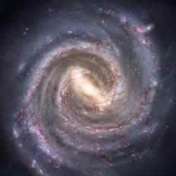 milky way | Dark Matter Space