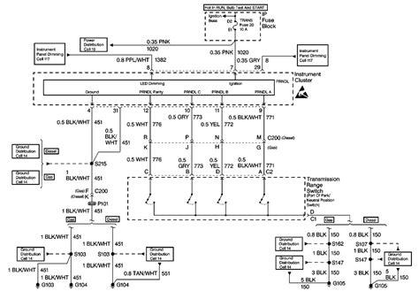 Gmc Wiring Schematic Diagram Images