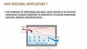 Natural Ventilation Image