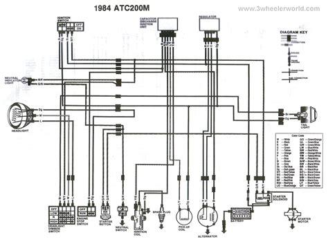 Wheeler World Honda Atc Wiring Diagrams