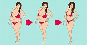 Как быстро эффективно и доступно похудеть