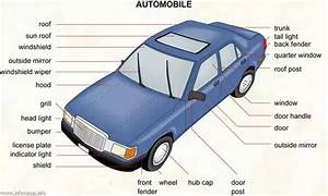 Car Fender Diagram : what is the difference between a fender and a bumper quora ~ A.2002-acura-tl-radio.info Haus und Dekorationen