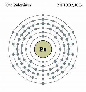 Polonium Facts  Symbol  Discovery  Uses  Poisoning