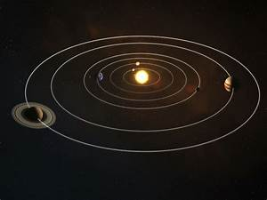 Heliocentric Planetary System - Pics about space