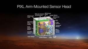 Planetary Instrument For X-ray Lithochemistry