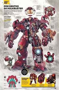 Was Tony Stark Inside The Hulk Buster  Veronica  Or Was He